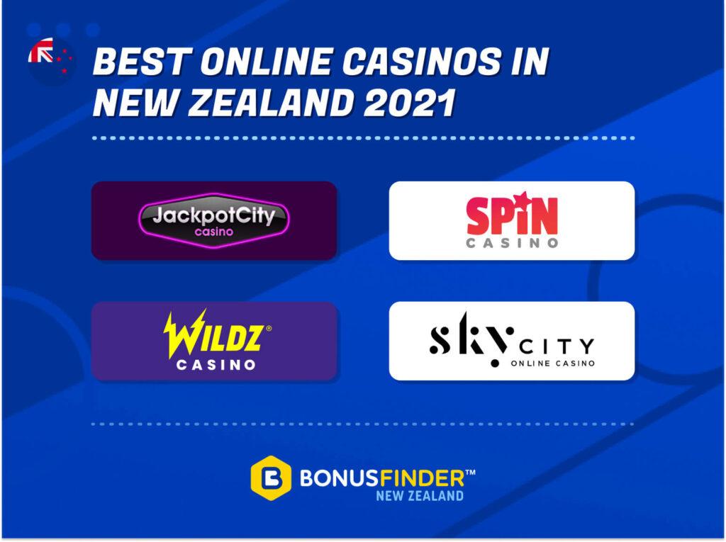 best online casinos NZ 2021