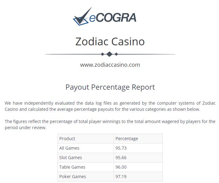 nzd casino payout