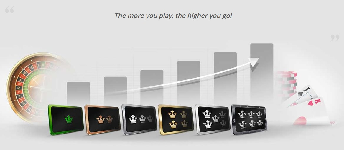 new zealand loyalty rewards quatro